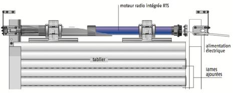 Problème rideau métallique électrique CHALMAISON (77650)